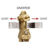 Скрытая часть термостатического смесителя на 2 потребителя BOSSINI Z030205000 купить